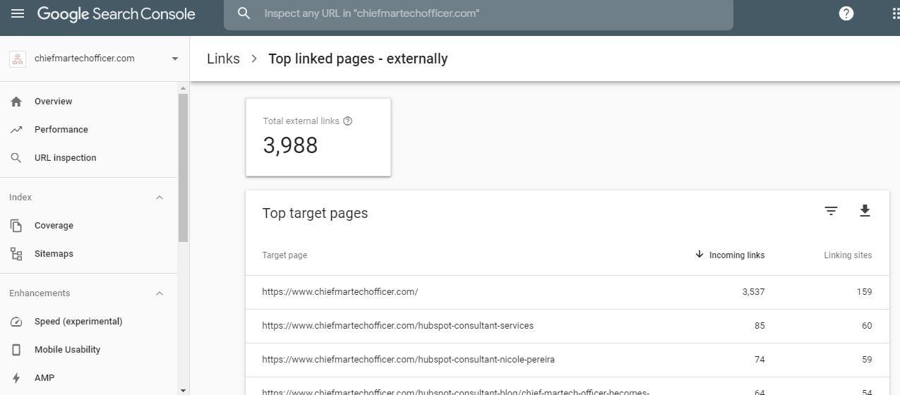 Backlinks_hubspot seo marketing