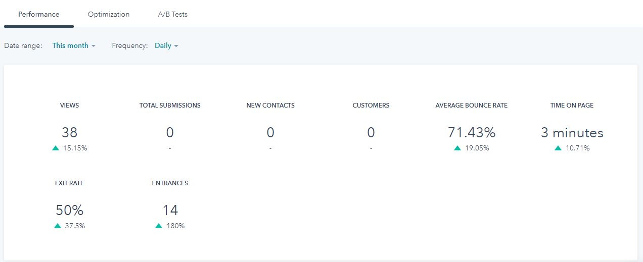 How To Optimize_ Hubspot CMS website page performance tab