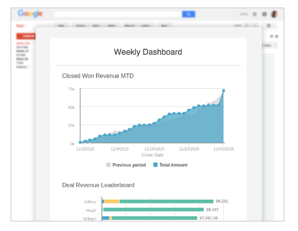 automate reports_hubspot crm