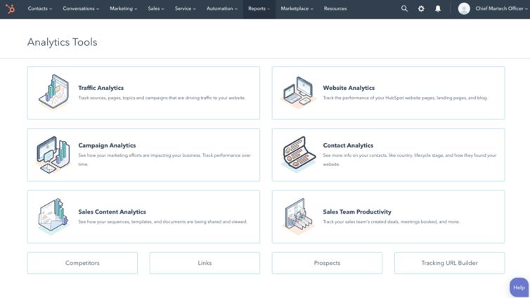 hubspot-analytics-tools-1024x576