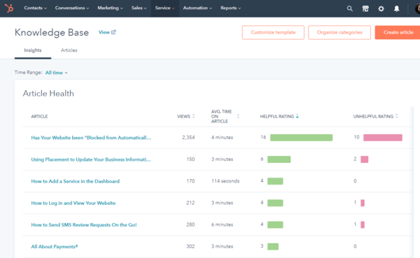 Hubspot Service Knowledge Base