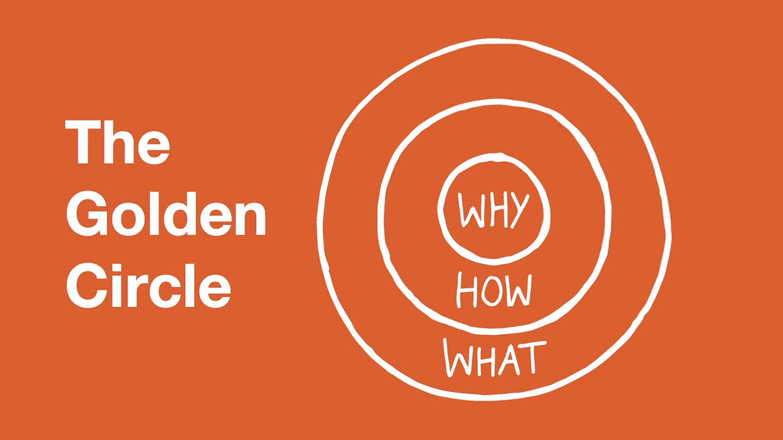 golden circle remotish