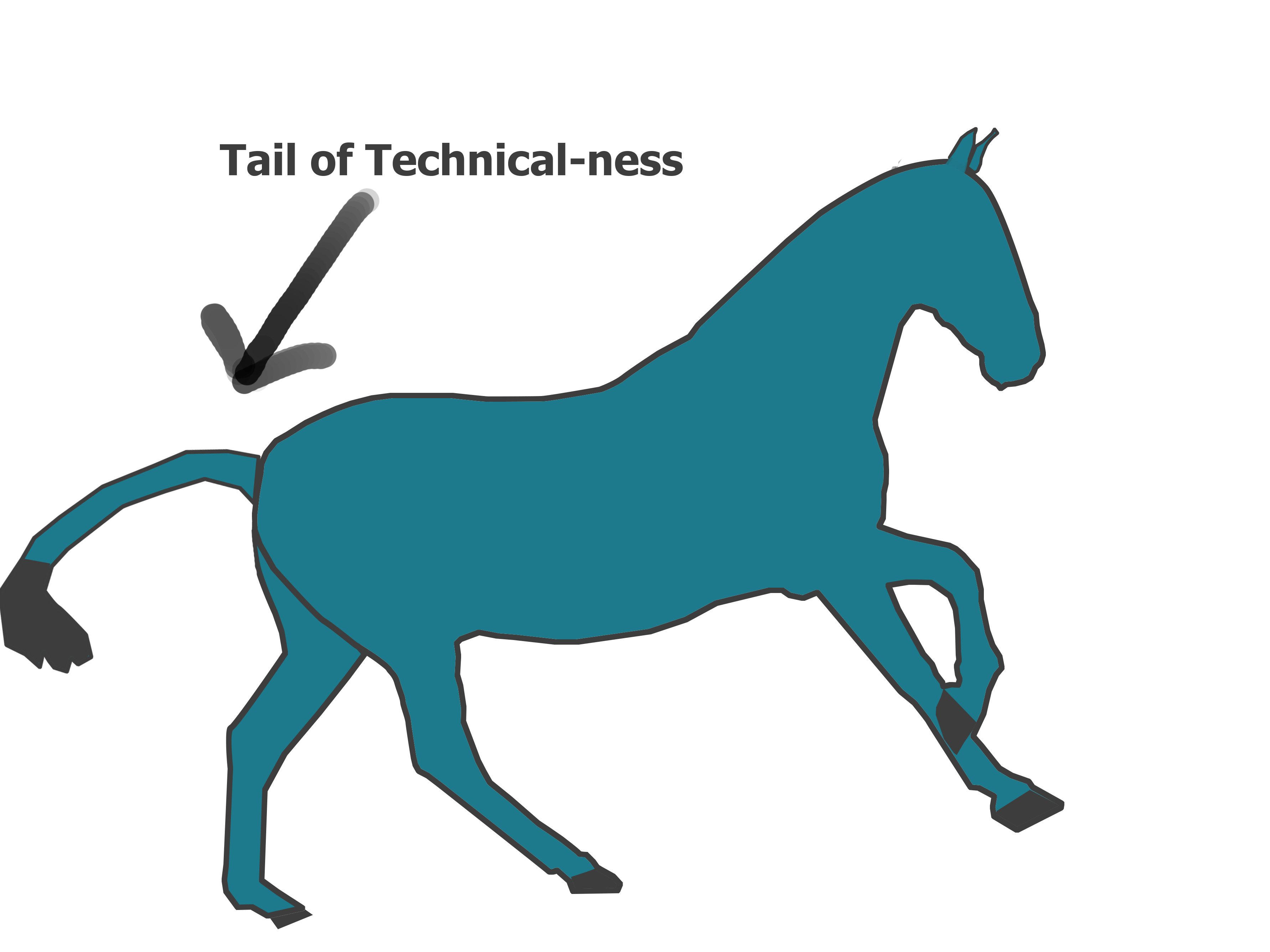 tail of technicalness